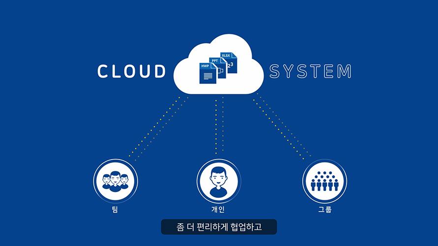 SmartOffice-03
