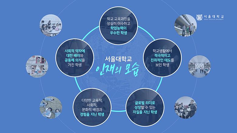 디브리드-(서울대학교) 2020 서울대학교 대학 신입학생 입학전형 안내_v9_전체완료본_3