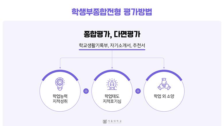 서울대학교-2021입학설명회-7